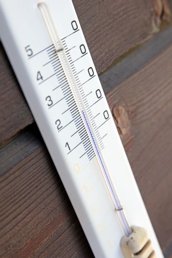 Imagine showing a plastic thermometer