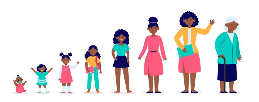 African American woman in different age