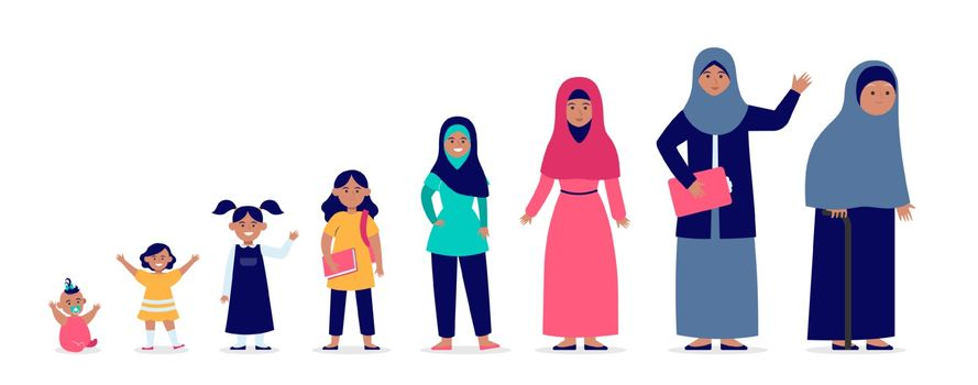 Muslim woman in different age