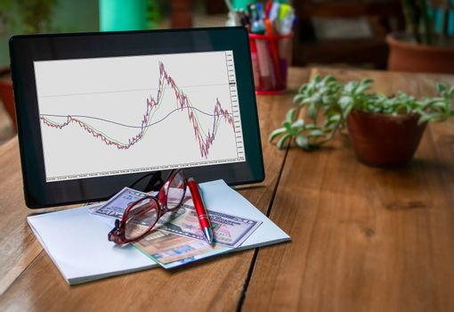 A tablet with a Japanese candle chart on its screen on a table, along with a notebook, some bills, a pair of glasses and a pen.