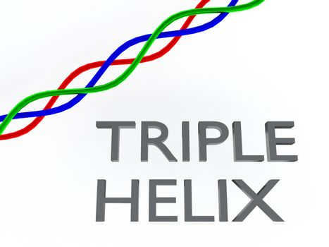3D illustration of TRIPLE HELIX script with triple helix , isolated over white.