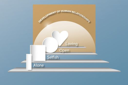 The shapes column, prism, square, circle and heart are standing on the staircase. They showing the development  of human relationships - from loneliness to loving.
