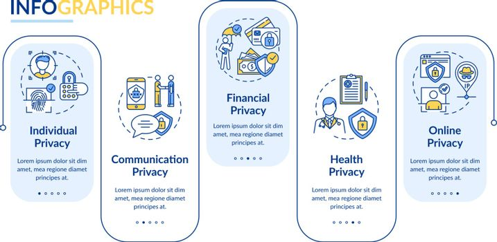 Privacy types vector infographic template