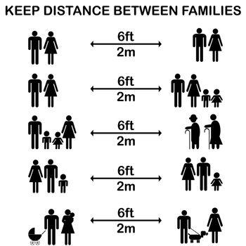 Keep distance between families concept