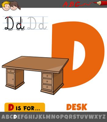 Educational cartoon illustration of letter D from alphabet with desk for children