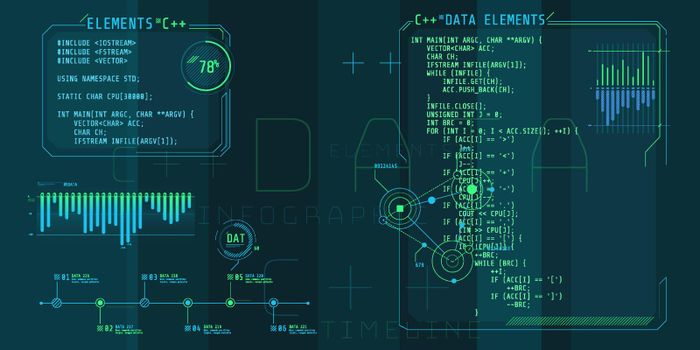 HUD interface elements with part of the code C Plus Plus.