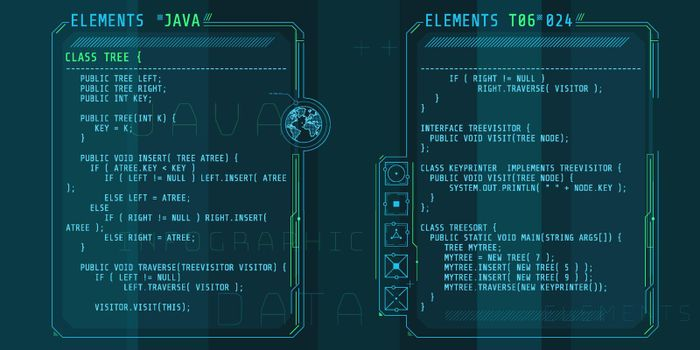 HUD interface elements with part of the code Java.