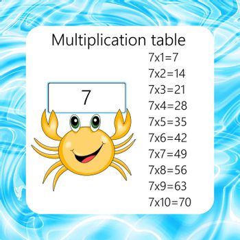 Multiplication Square. School vector illustration with crab. Multiplication Table. Poster for kids education. Maths child card.