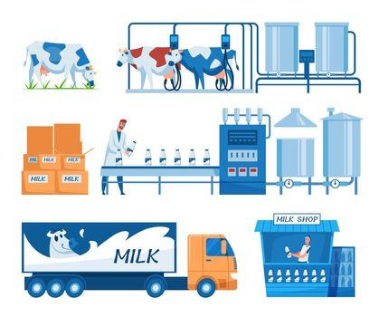 Milk production steps set