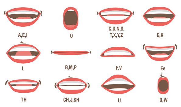 Mouth animation set