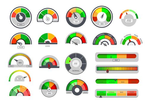 Credit limit gauges