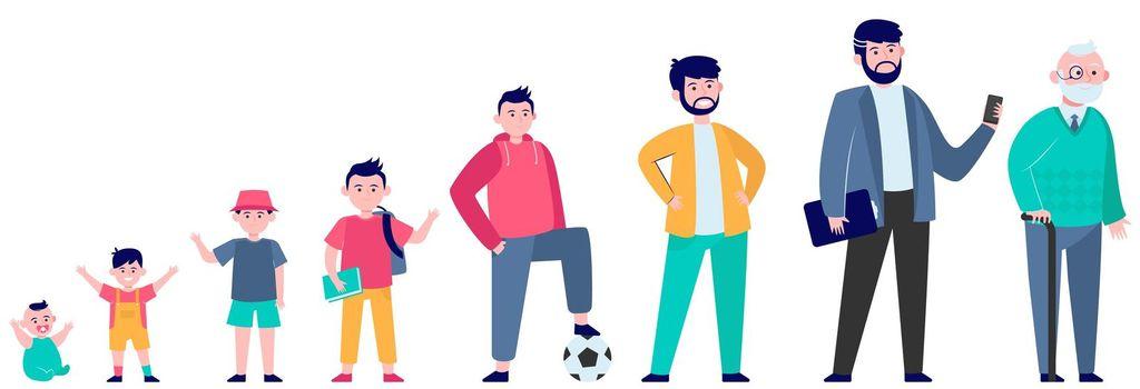 Cartoon man in different age flat vector illustration