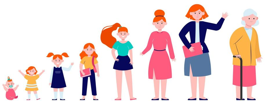 Cartoon woman in different age flat vector illustration