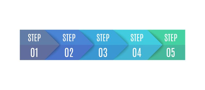 Timeline infographics with 5 steps. Five step. Vector process diagram, presentations, workflow layout