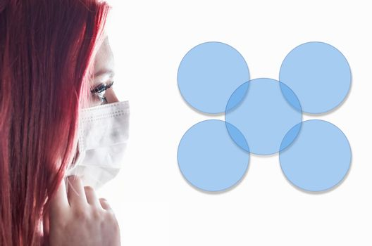 Template infographics of five rounds and portrait of woman with medical mask.