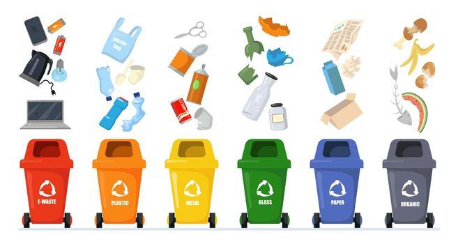 Garbage sorting set