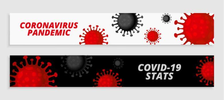 novel coronavirus covid-19 pandemic stats banner set