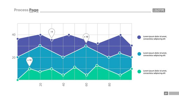 Area chart with scatter plot template