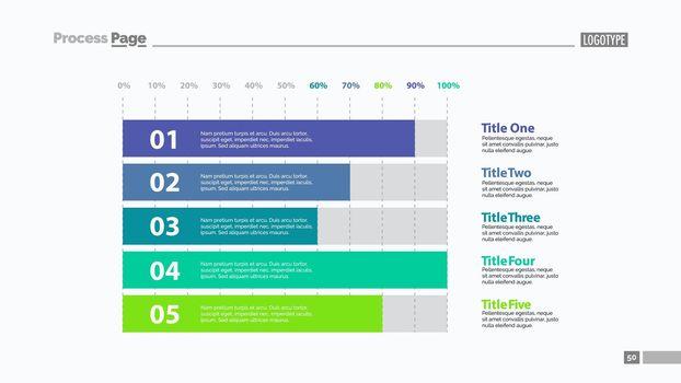 Five Percentage Bars Slide Template
