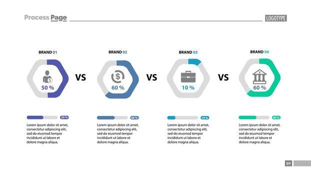 Four brand comparison chart slide template