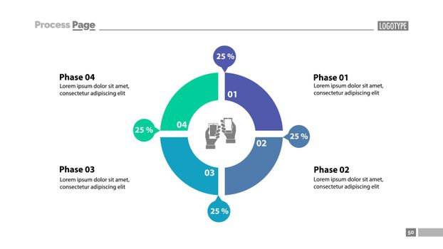 Four phase comparison donut chart template