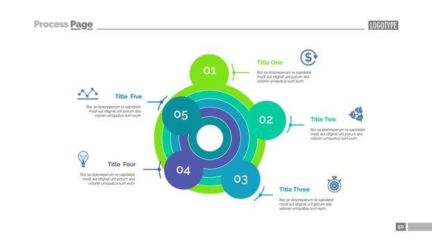 Levels of development slide template