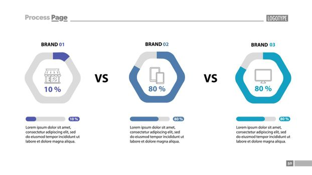 Product comparison chart slide template