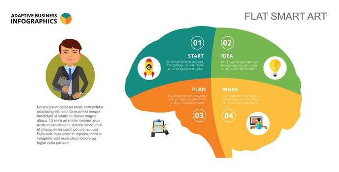 Brain Metaphor Chart Slide Template