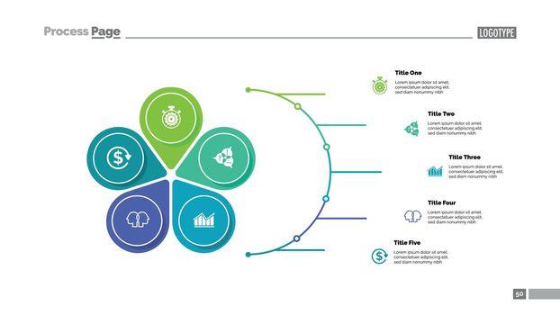 Petal Diagram with Five Elements