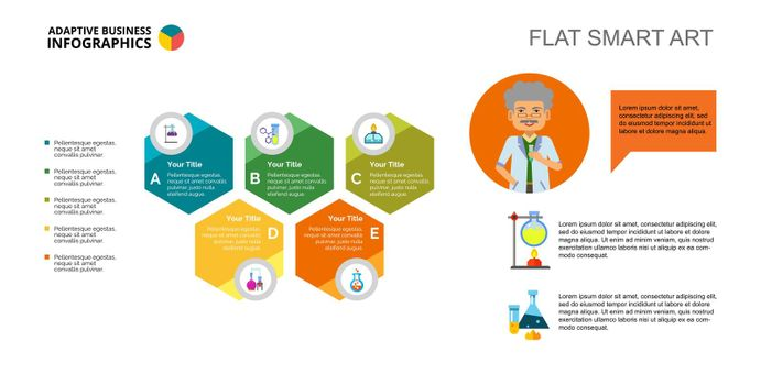 Flow Chart with Five Elements Template