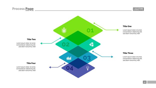 Level Diagram with Four Elements