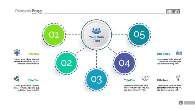 Five elements flowchart template