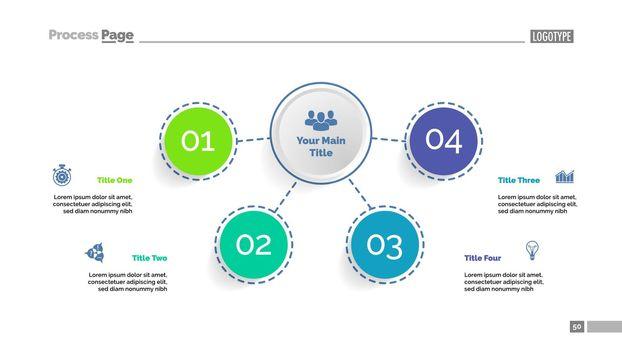 Four elements flowchart template