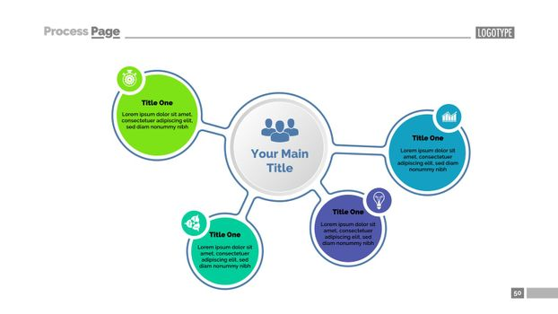 Four Options of Main Idea Diagram Template