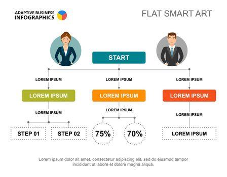 Graphic presentation with flowchart