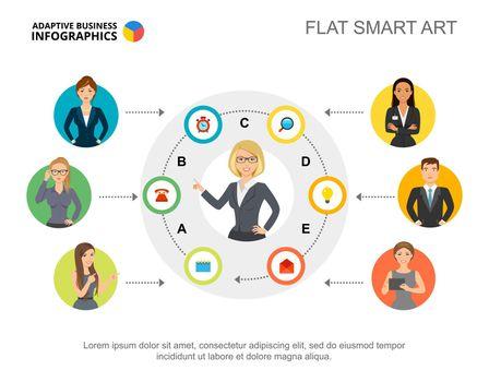 Presentation slide with company staff information