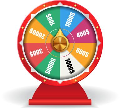 Colorful wheel of luck