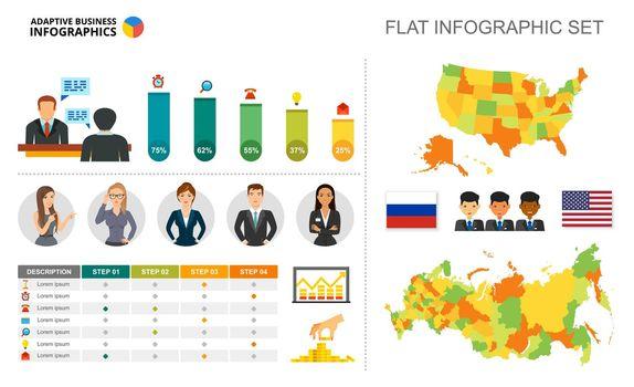 International business percentage charts template