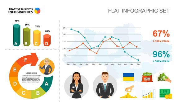 Partnership line and bar charts template for presentation