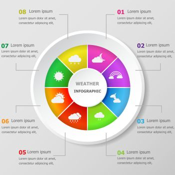 Infographic design template with weather icons