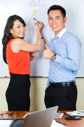 Chinese team in a advertising agency