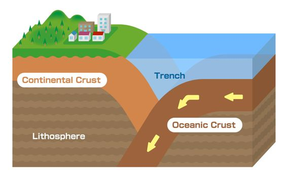 Mechanism of trench earthquake occurrence. Sectional view vector illustration