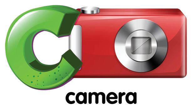 A letter C for camera
