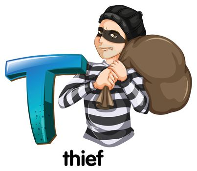 A letter T for thief