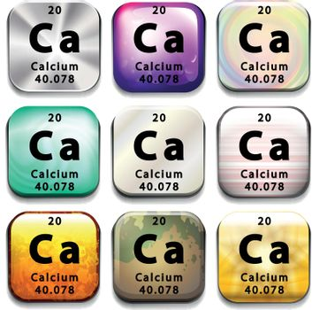 A periodic table showing Calcium