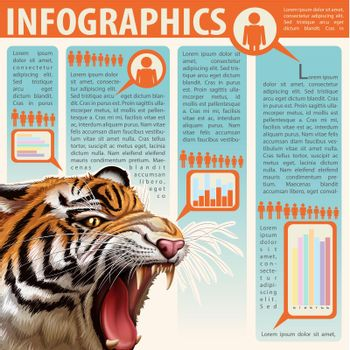 An infographics showing an animal