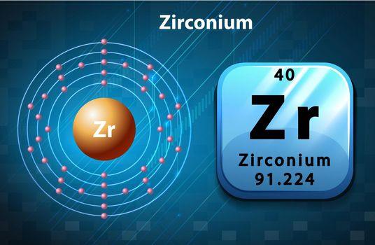 Periodic symbol and diagram of Zirconium