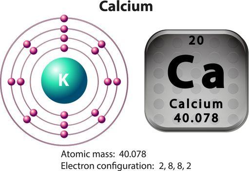 Symbol and electron diagram for Calcium