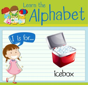 Flashcard letter I is for icebox
