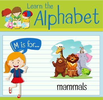 Flashcard alphabet M is for mammals